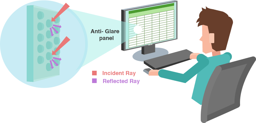 Anti-glare monitor