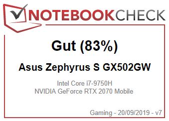 Good (83%)