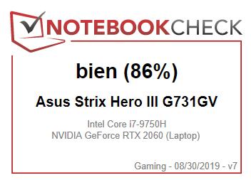 Good - 86%