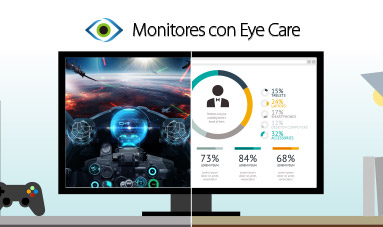 Tecnología Eye Care