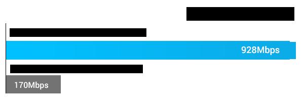 AiMesh whole home mesh wifi system | ASUS