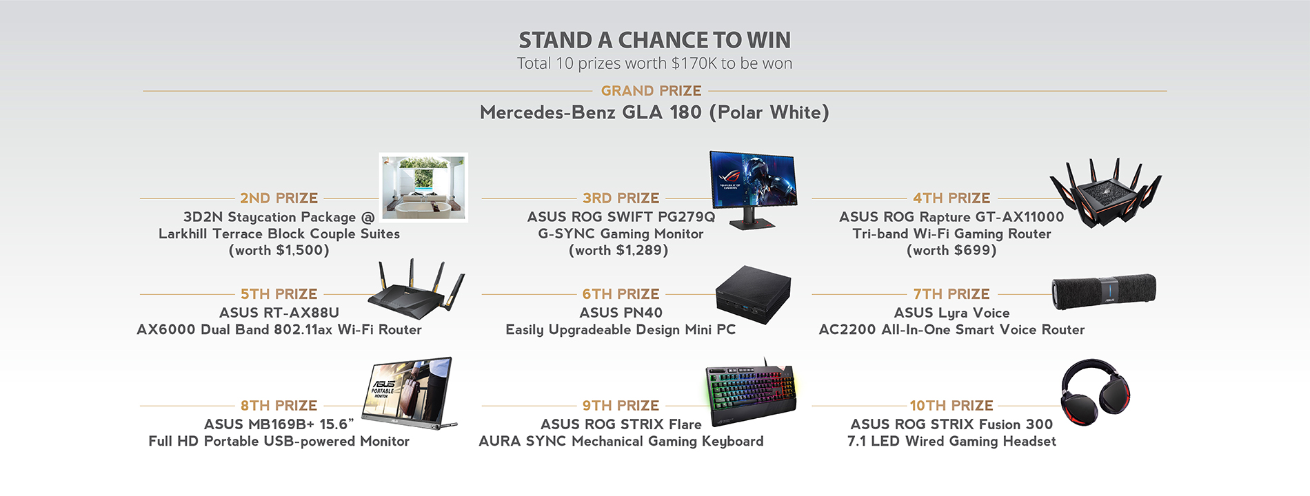 ASUS 30th Anniversary Grand Lucky Draw