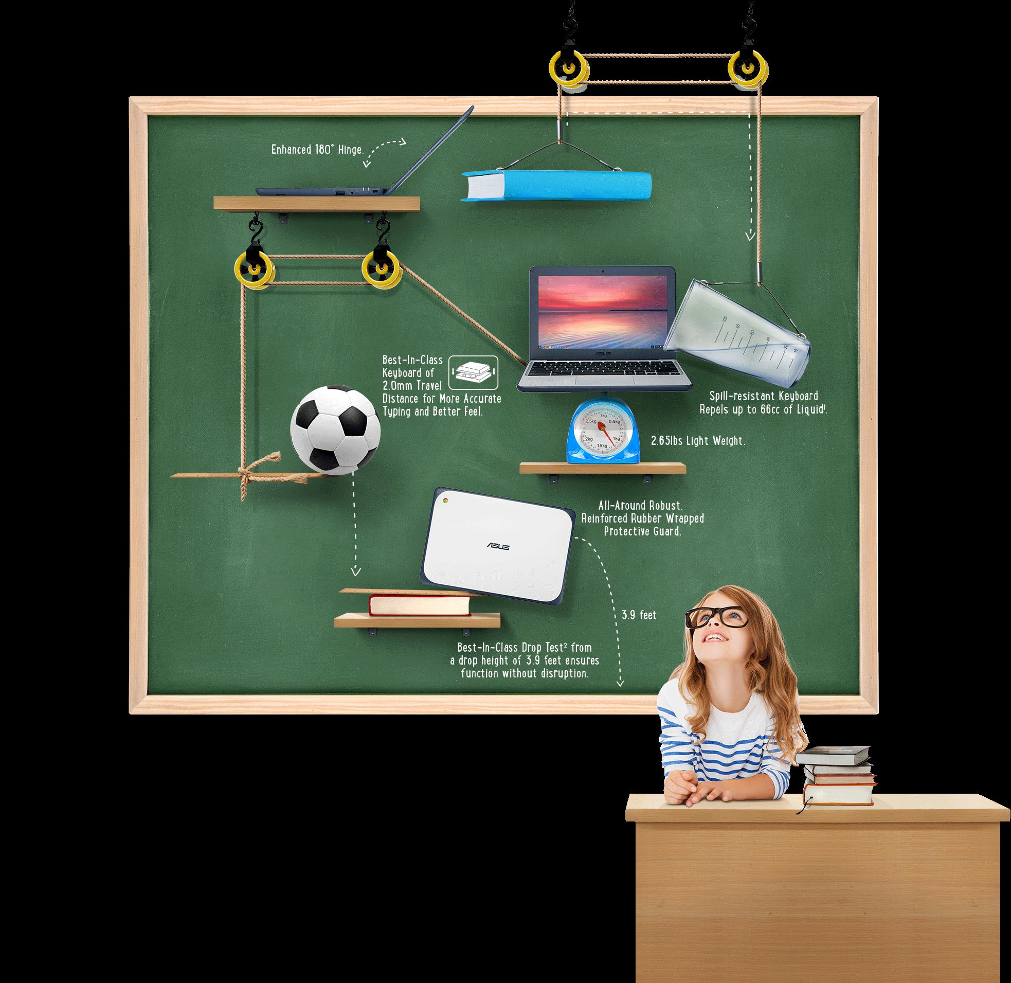 ASUS Chromebook C202SA | Laptops | ASUS USA